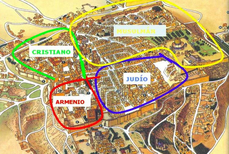 Barrios de Jerusalén viejo